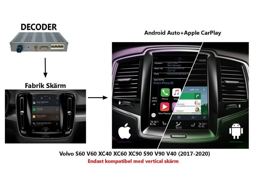 Android Auto/ Apple CarPlay till Volvo S60 V60 XC40 XC60 XC90 S90 V90 V40 (2017-2020)